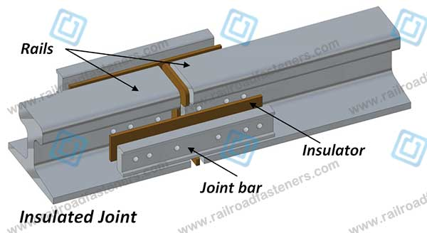 insulated rail joint specification