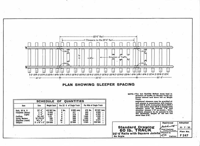 Railroad Tie Plate Dimensions and Railroad Tie Plate